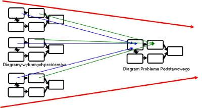 Best practices inicjowania i planowania projektu - JS Project